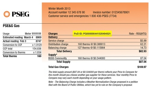 What Are Electric Charges On My Bill